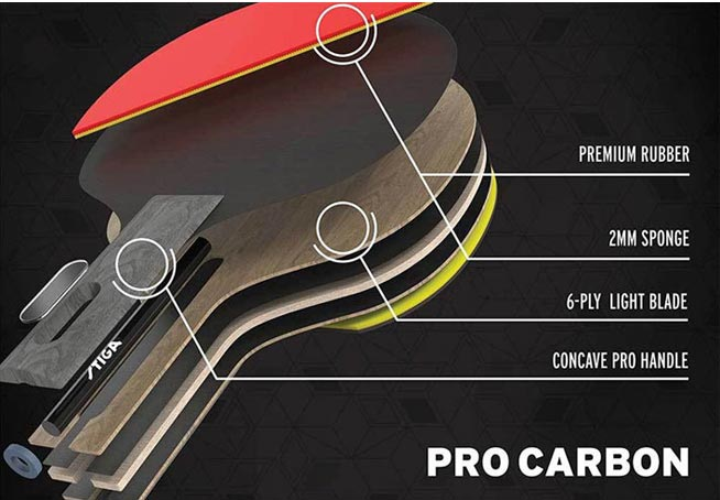 Stiga Pro Carbon Table Tennis Racket